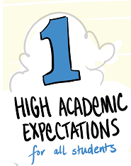 High Academic Expectations for all students