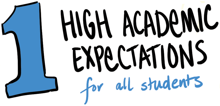 Goal 1 High Academic Expectations for all students
