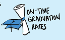 On-time Graduation Rates.